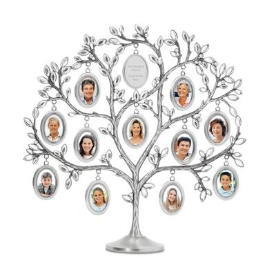 Как сделать родословную вшопе
